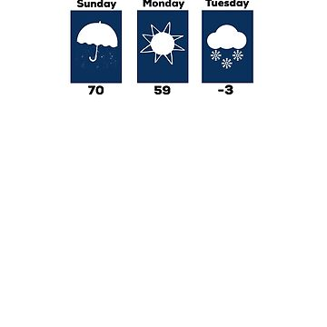 Kentucky 3 Day Forecast  by roseshirts