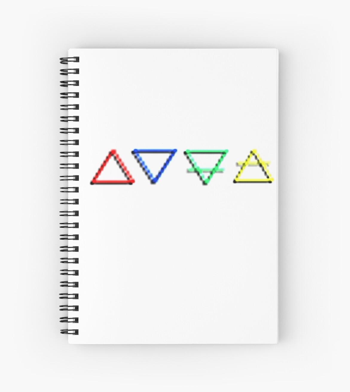 Elemental Symbols by Sage Lundquist