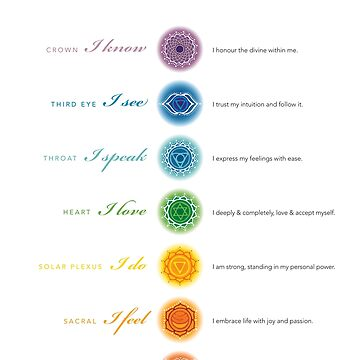 Chakras + affirmations by RedCloudDesign