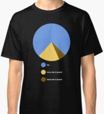 Pyramid Pie Chart Classic T-Shirt
