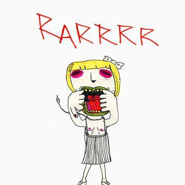Rarrrrtee by fatness