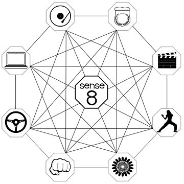 Sense8 Sensates Cluster 1 by elizabelle