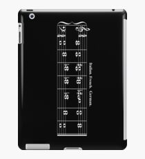 The Augmented Sixth Chords iPad Case/Skin