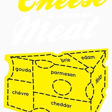 Cheese is a kind of meat by extrafancyganza