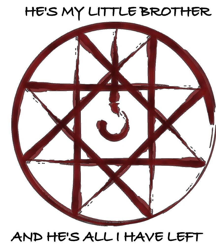 FullMetal Alchemist - Blood Alchemy Circle by Joe-Banks