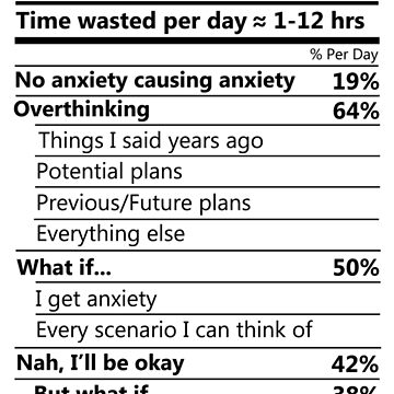 Anxiety Facts transparent by TswizzleEG