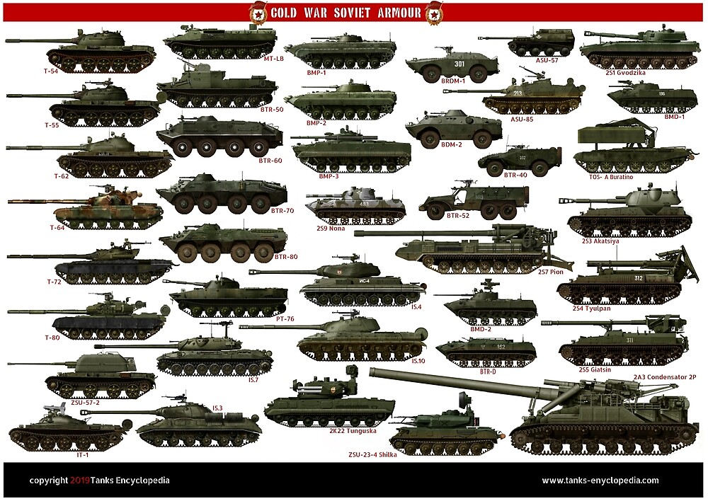 Cold War Soviet Tanks & AFVs by TheCollectioner