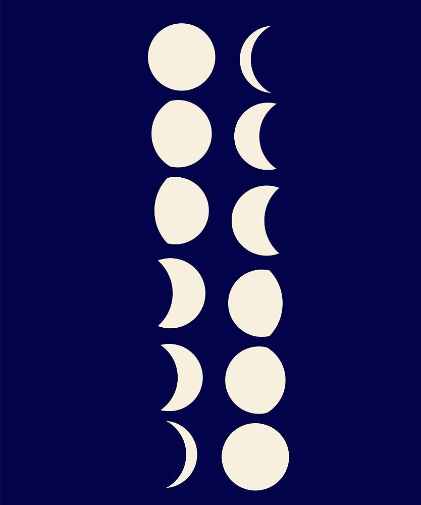 Minimalist Moon Phases by lotusleaf