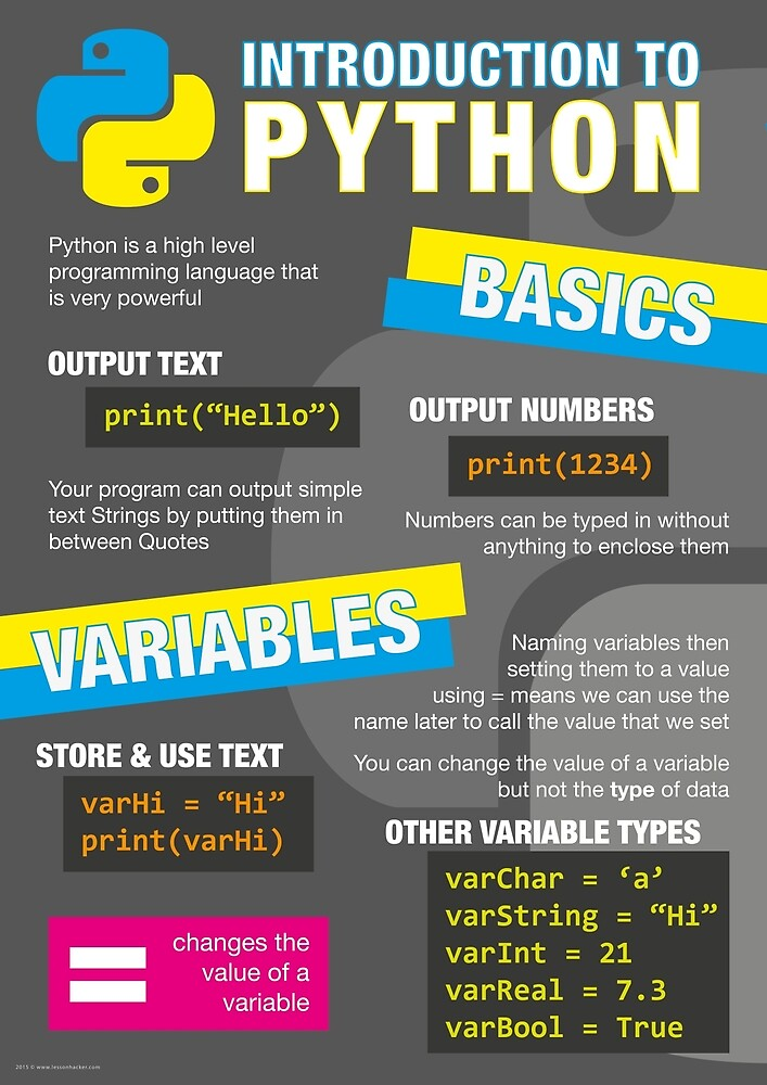 u0026quot intro to python poster  computer science gcse   1 u0026quot  by lessonhacker