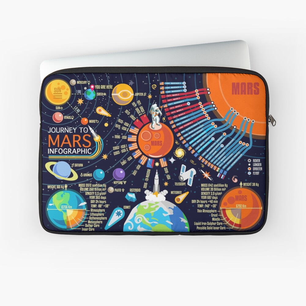 Mars Discovery Infographic Universe Laptop Sleeve