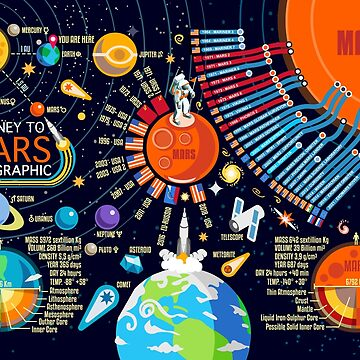 Mars Discovery Infographic Universe by aurielaki