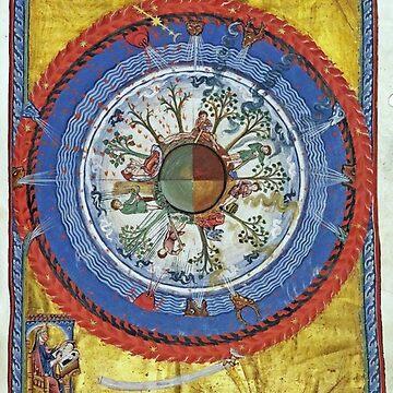 art, religion, old, decoration, antique, symbol, church, pattern, ancient, painting, spirituality, design, god, sign by znamenski
