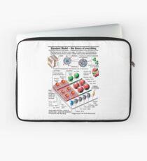 Physics Standard Model Theory  Laptop Sleeve