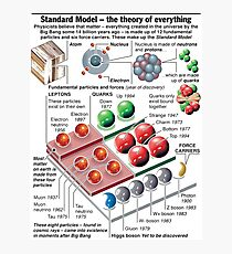 Physics Standard Model Theory  Photographic Print