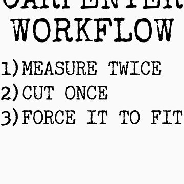 Funny Carpenter Workflow Woodworker Fun Carpentry Phrase Humor Saying Quote by kalamiotis13