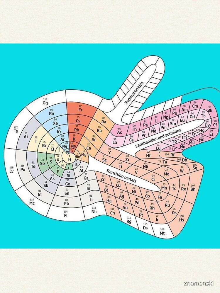 150-jähriges Jubiläum: Periodensystem der chemischen Elemente von znamenski