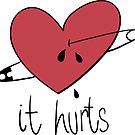 It hurts by KaylaPhan
