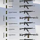 Jääkäriryhmä aseet (2018) by nothinguntried