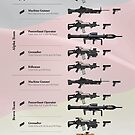 Weapons of the EGB-Fallschirmjäger Commandos (2019) by nothinguntried