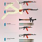 Weapons of the Soviet VDV Airborne Squad (1986) by nothinguntried
