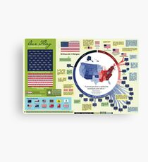 Our Flag: A Graphical History Canvas Print