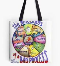 Bolsa de tela Nine Signs of a Bad Process Poster