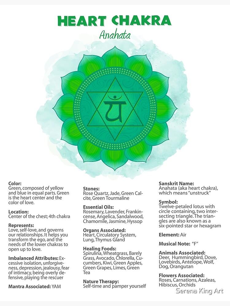 Heart Chakra Poster | Canvas Print