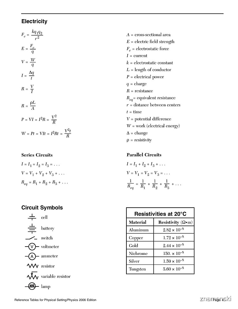 Physical Setting/Physics, Reference Tables - 2006 Edition, Page 4 by znamenski