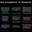 Alignments Of Research by Wildcard1407
