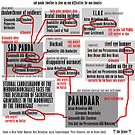 SAD PANDA - timeline... by IWML