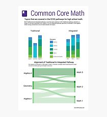 Common Core Math Photographic Print