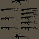 100 Years of German Service Rifles by nothinguntried