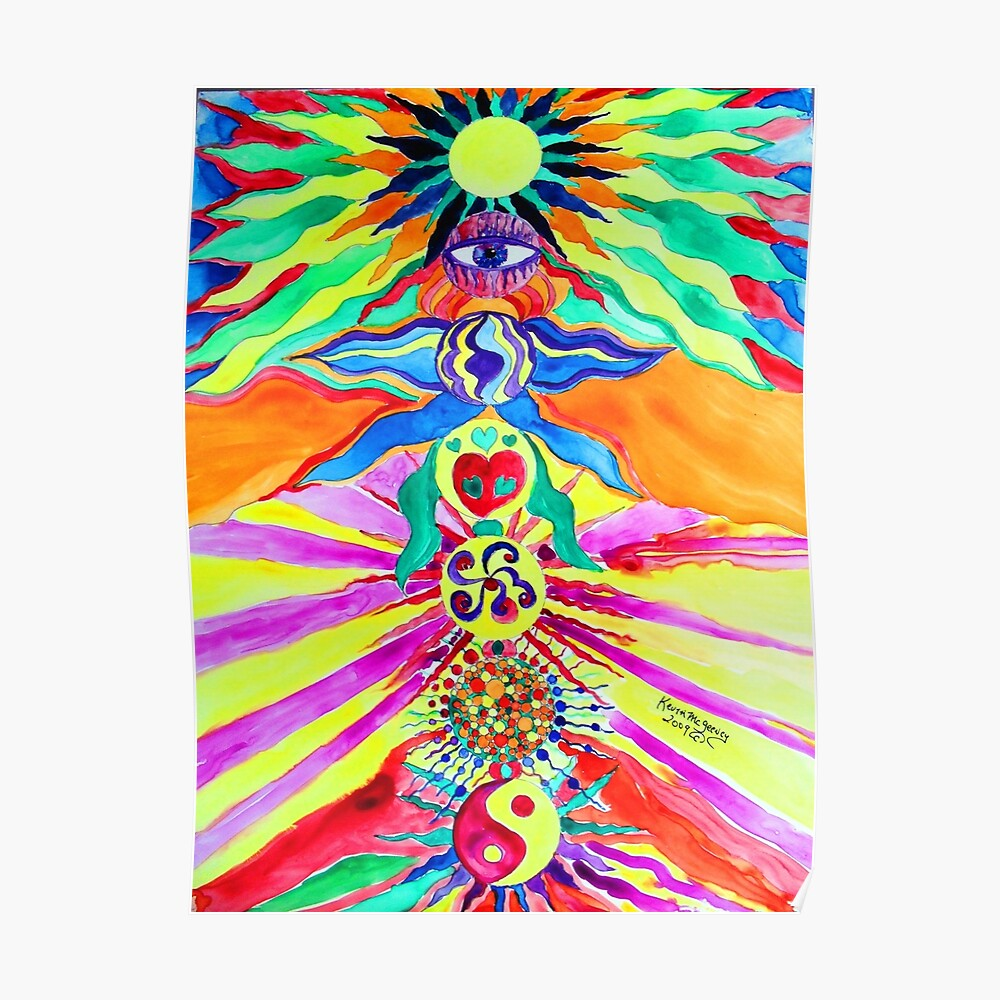 The 7 Chakras Poster
