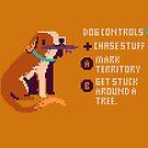 Hund Videospielkontrollen von louros