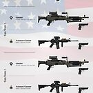 U.S. Army Stryker Weapons Squad (2016 to present) by nothinguntried