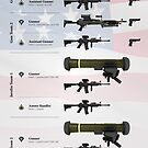 U.S. Army Light Infantry Weapons Squad (2016 to present) by nothinguntried