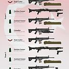 Weapons of the Turkish Infantry Squad (2019) by nothinguntried