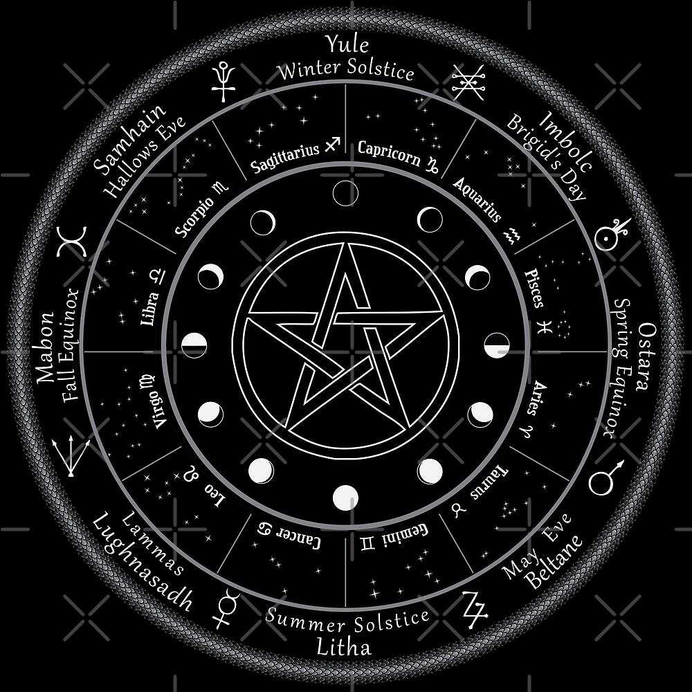 Pagan Calendar.Pagan Calendar Wheel Of The Year By Grovehollow Redbubble