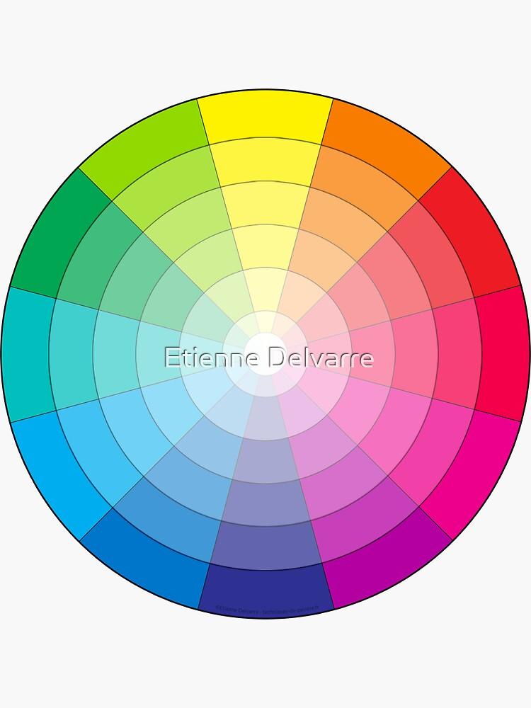«Cercle chromatique universel» par etiennedelvarre