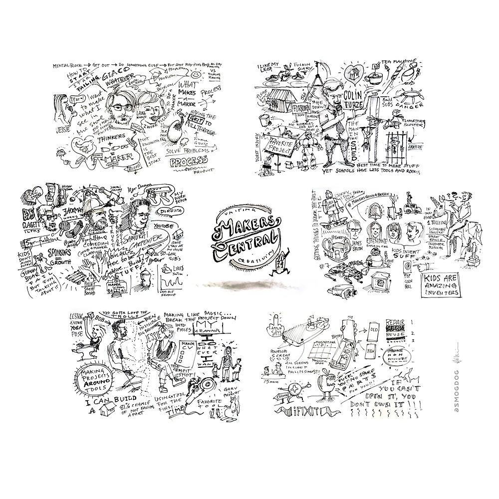 Makers Central 2019, Sketchnotes by Hans Gerhard Meier