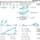 KINEMATICS IN TWO OR THREE DIMENSIONS; VECTORS [commutative property] [associative property]   by znamenski