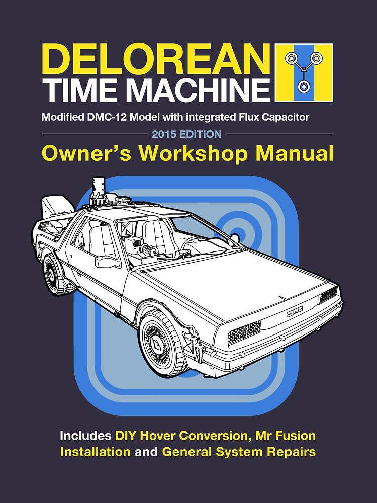 Time Machine Manual von drsimonbutler