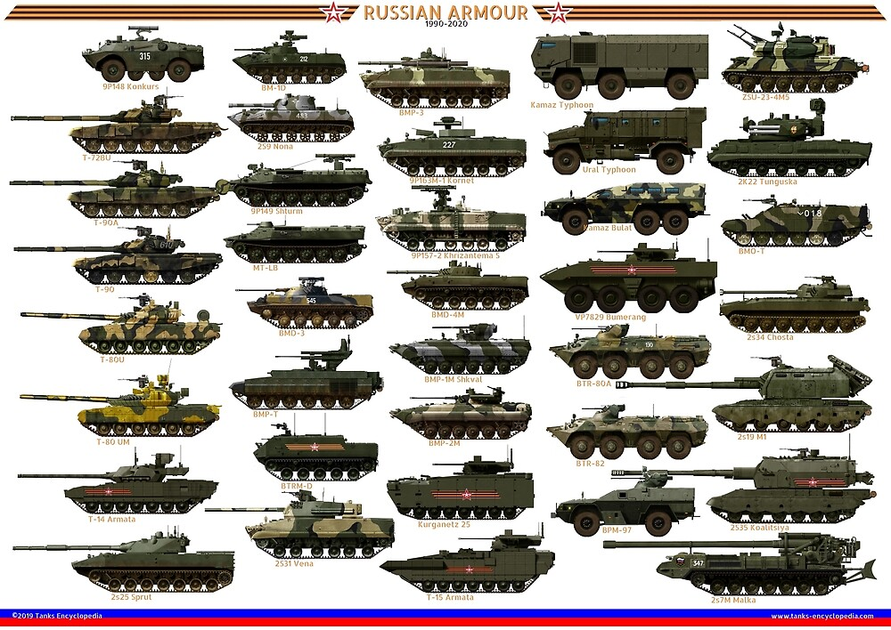 Russian AFVs by TheCollectioner
