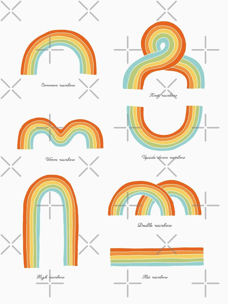 Know Your Rainbows by florentbodart
