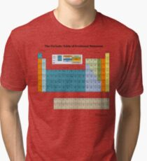 The Periodic Table of Irrational Nonsense (Light) Tri-blend T-Shirt