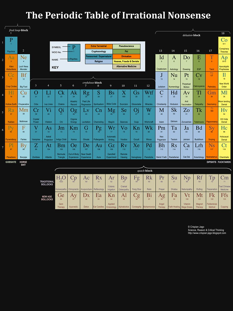 The Periodic Table Of Irrational Nonsense (Dark) by CrispianJago