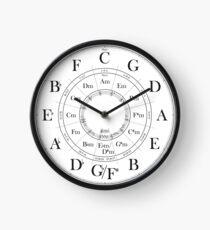 Circle of Fifths clock Clock
