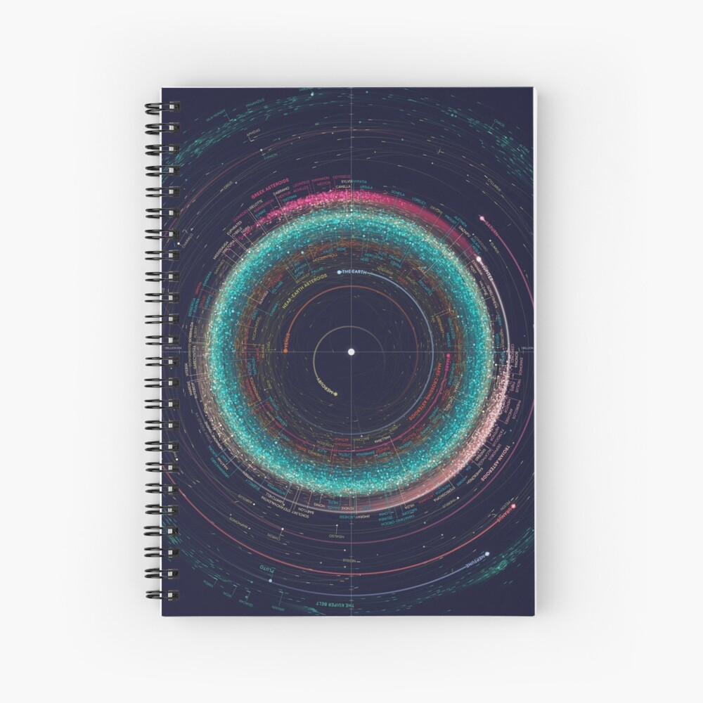 An Asteroid Map of the Solar System Spiral Notebook