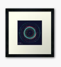 An Asteroid Map of the Solar System Framed Print