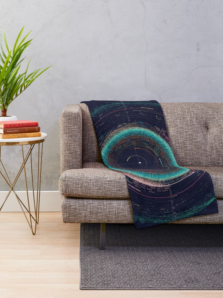Alternate view of An Asteroid Map of the Solar System Throw Blanket